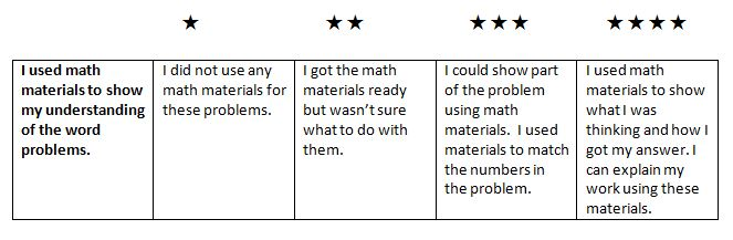 math rubric word problems 4
