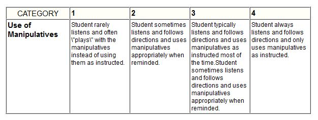 ap teacher rubric for nontimed essay Tagged: esl resume proofreading service ca this topic contains 0 replies, has 1 voice, and was last updated by brantdels.