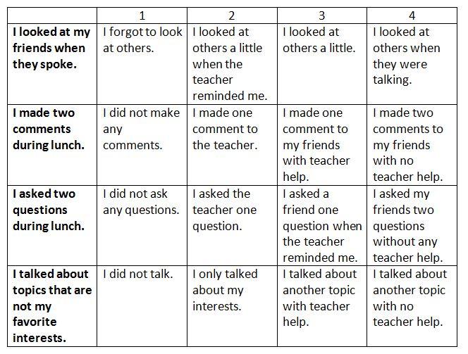 rubric conversations 2