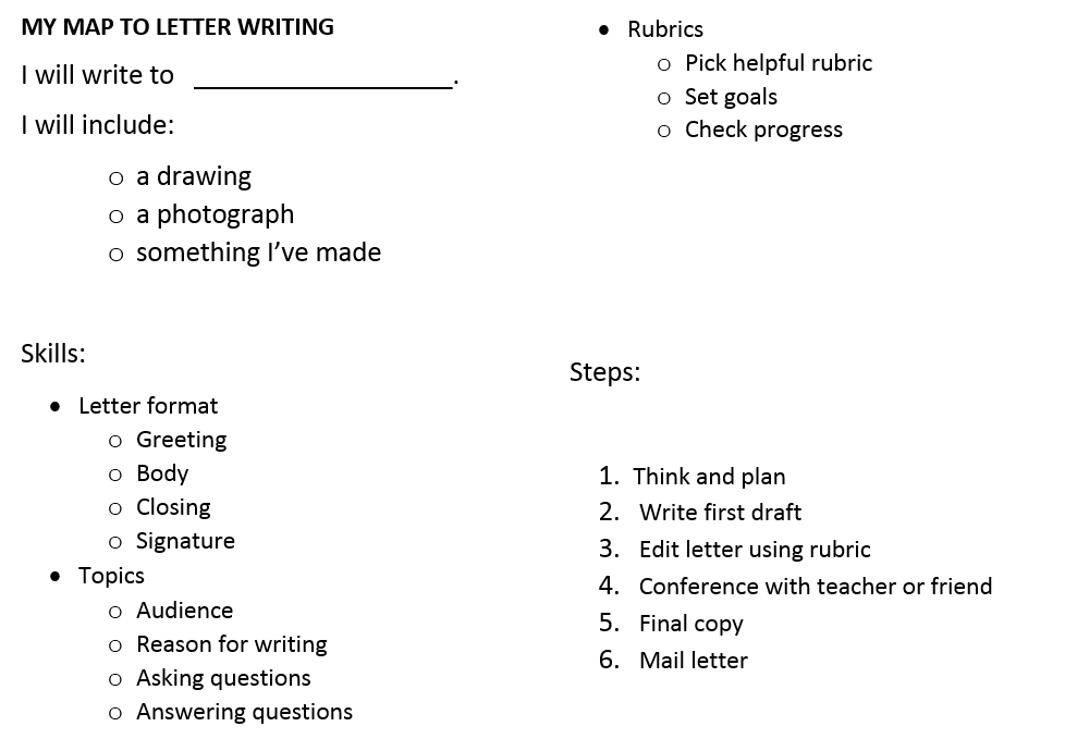 letter writing graphic organizer Teaching kids how to write a letter while my 3rd grader already has letter writing this teddy bear graphic organizer stays in a spot where my boys.