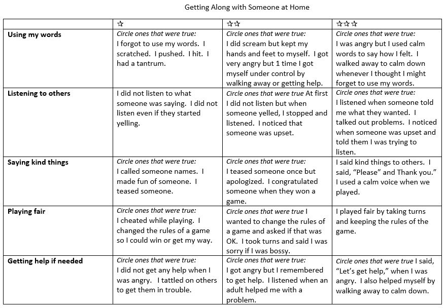 rubric for getting along with sibs