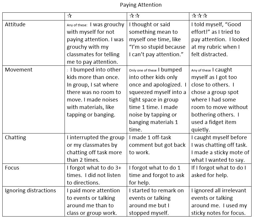 rubric for paying attention