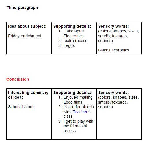 graphic-organizer-3